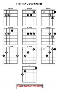 10 guitar chords