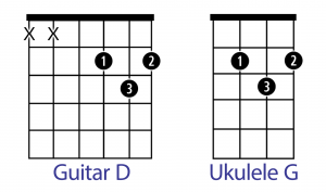 guitar-vs-ukuele-chord