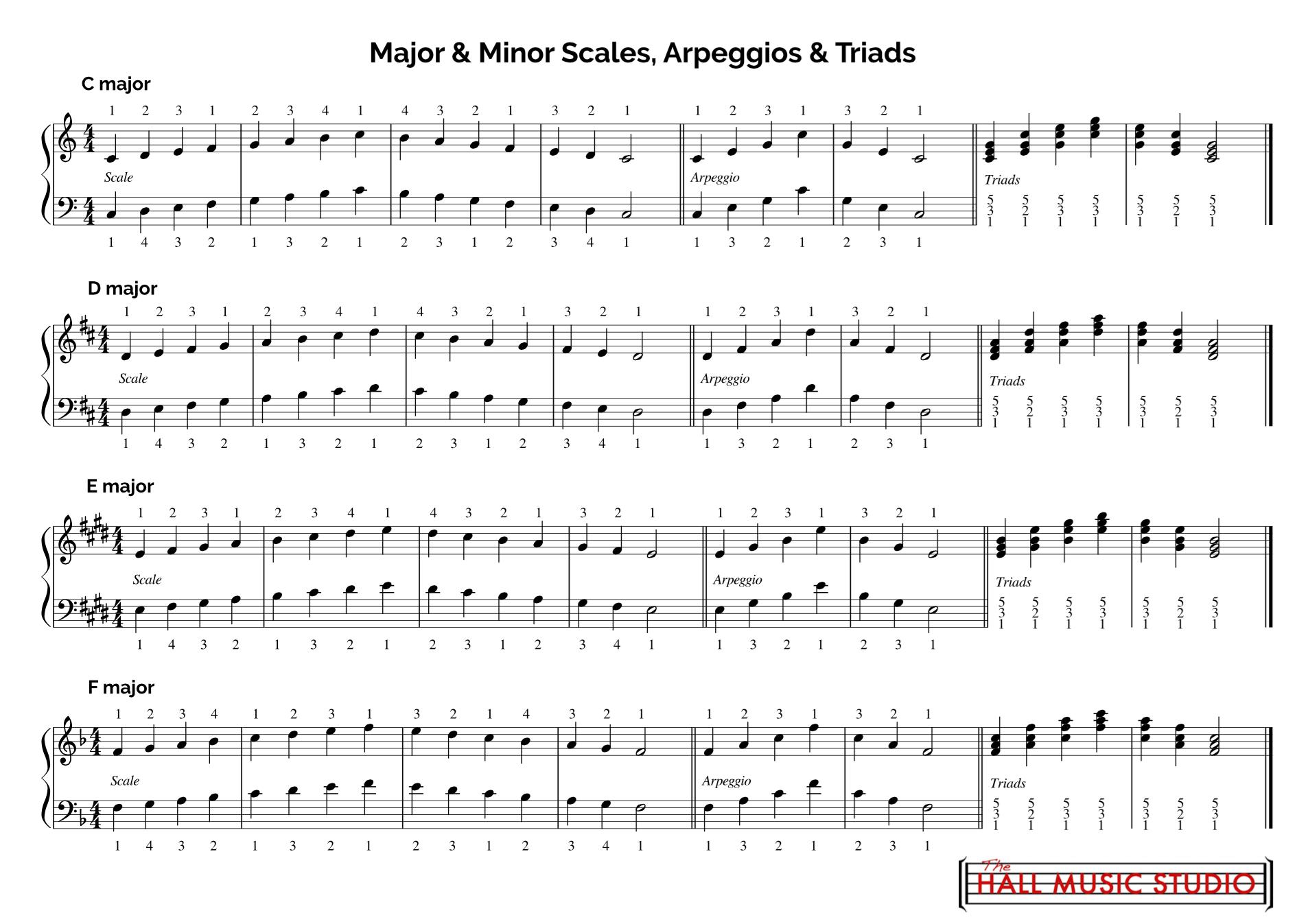 Piano Scales Pdf