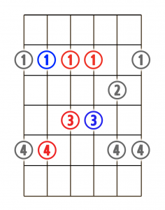 pentatonic-minor-scale-1