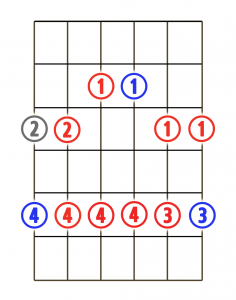 pentatonic-minor-scale-2