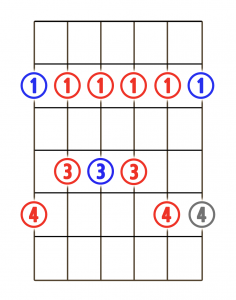 pentatonic-minor-scale-3